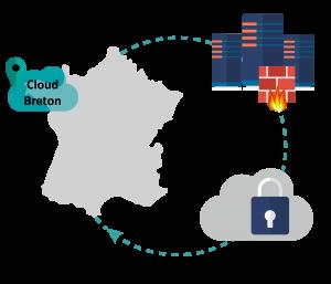 Cloud breton